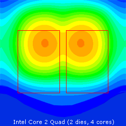 http://www.cooling-masters.com/images/articles/apogeegt/images/dies2.png